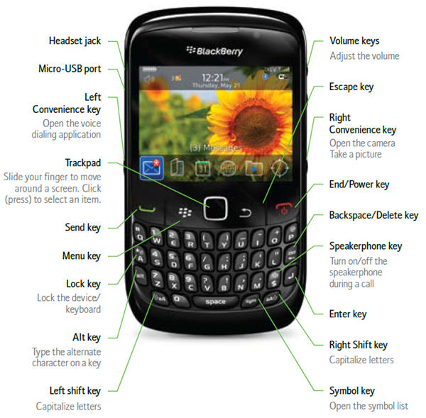 BlackBerry Curve 8530 Features and Specifications