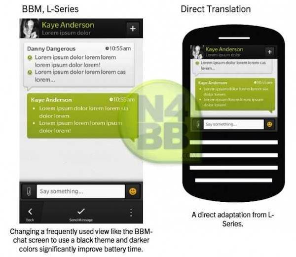 BlackBerry 10 BBM