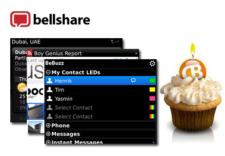 Bellshare CrackBerry Birthday