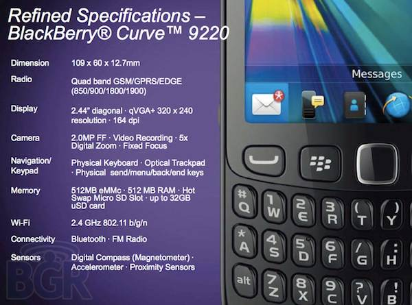 BlackBerry Curve 9220 Specs