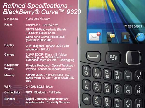 BlackBerry Curve 9320 Specs