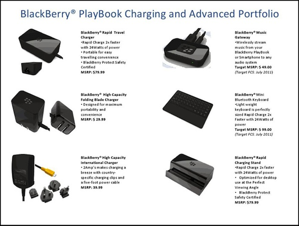 BlackBerry Playbook accessory pricing