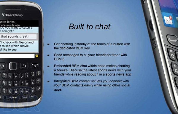 BlackBerry Curve 9320 Dedicated BBM Button