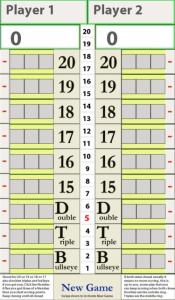 Cricket Dart Scoreboard