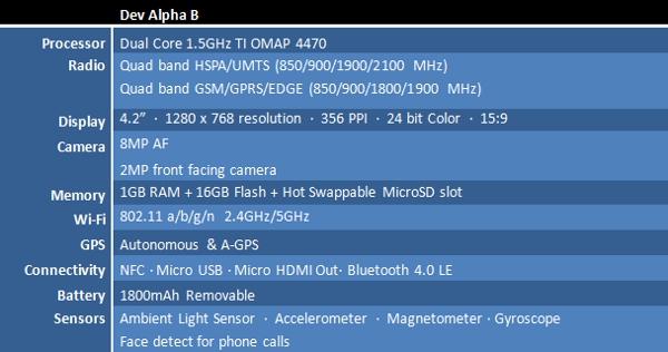 Dev Alpha B specs