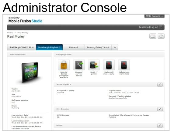 Mobile Fusion Admin Console