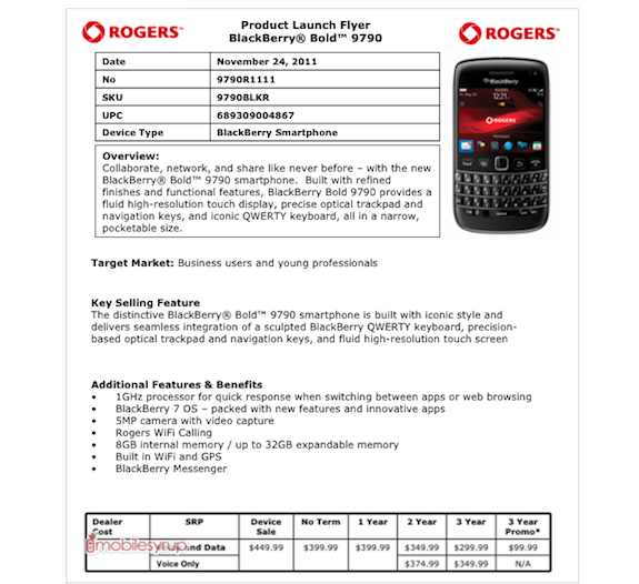 Rogers Bold 9790 pricing