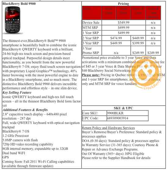 Rogers BlackBerry Bold 9900 Pricing
