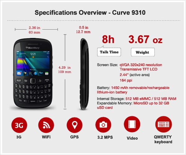 BlackBerry Curve 9310 Specs