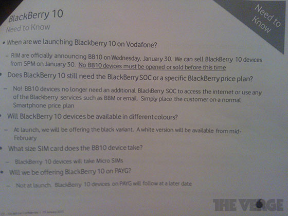 Vodafone BlackBerry Z10