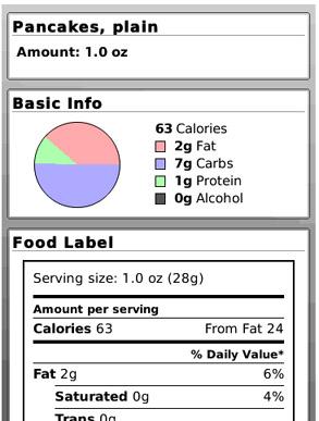 Calorie Facts