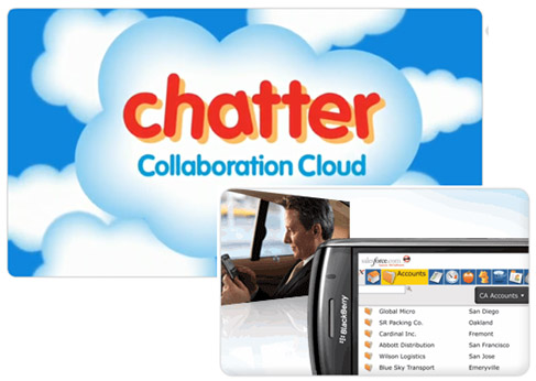 Chatter Mobile