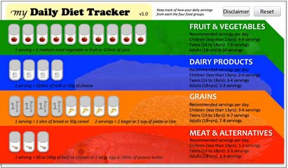 Daily Diet Tracker