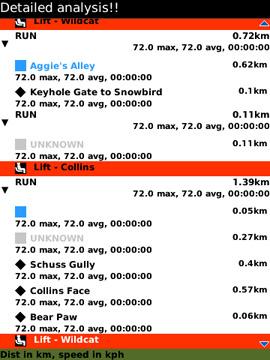 GPS Ski Maps