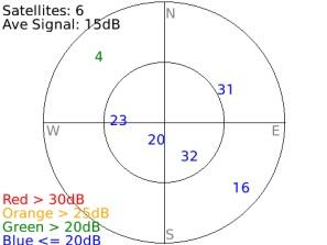 GPS Tool Plus