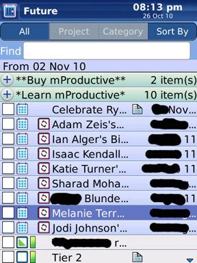 mproductive future list