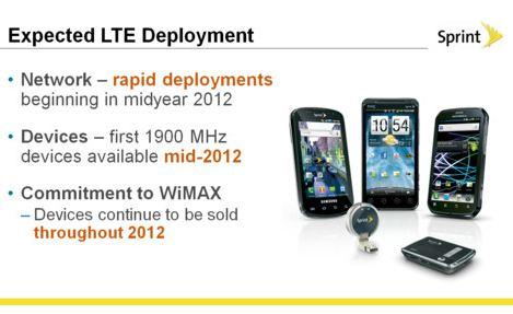 Sprint LTE