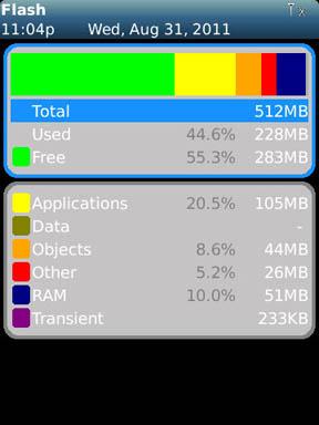 SystemDash flash memory