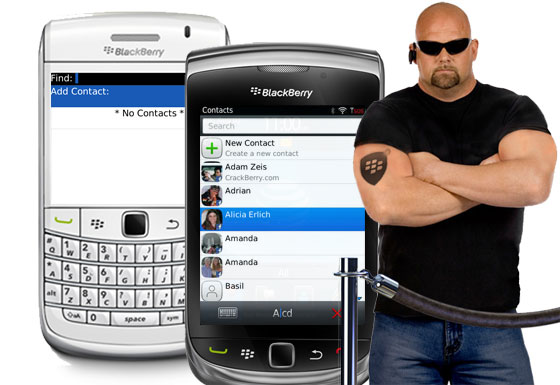 BlackBerry Protect, where did my contacts go?