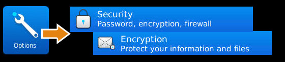 Finding the encryption settings is pretty easy.
