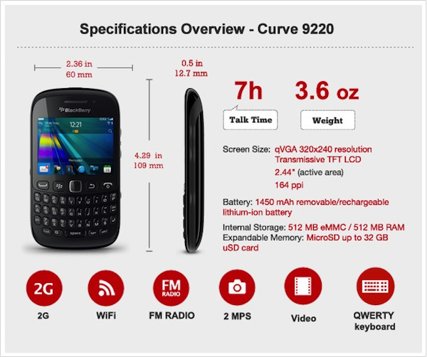 software for blackberry curve 9220 features