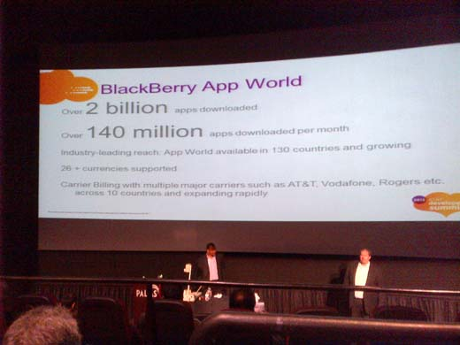 BlackBerry App World 2 billion downloads