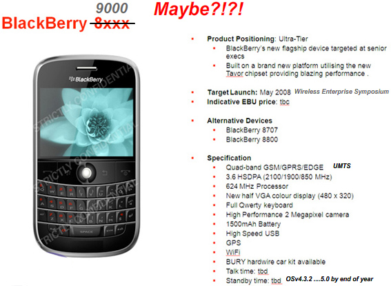 BlackBerry 9000 Details