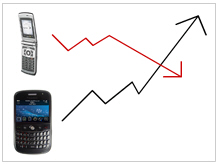 BlackBerry Sales Rise