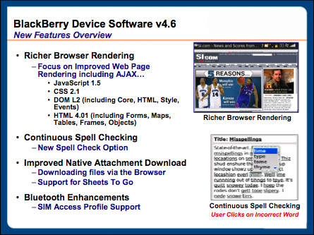 BlackBerry Roadmap