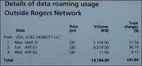 Data Roaming Charges Suck!