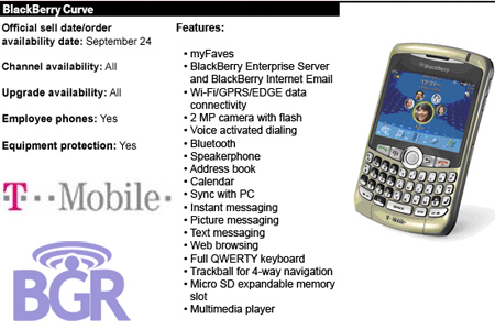T-Mobile BlackBerry Curve 8320 Release Date