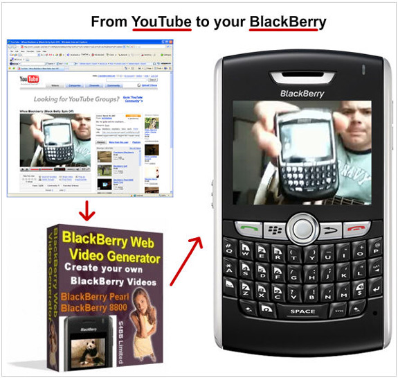 YouTube Videos on Your BlackBerry