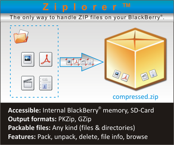ziplorer pour blackberry