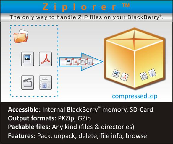 Ziplorer for BlackBerry