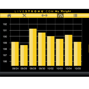 Calorie Tracker by LIVESTRONG