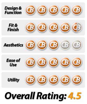 Seidio 2600mAh Extended Battery Ratings