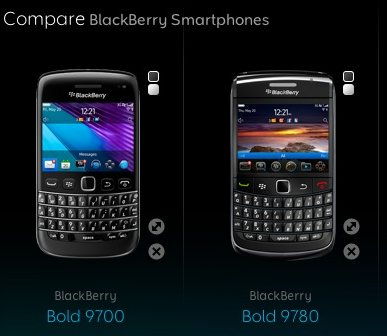 RIM preparing for BlackBerry Bold 9790 release