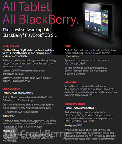 RIM preparing for BlackBerry PlayBook OS 2.1 rollout as PlayBook 4G launch nears