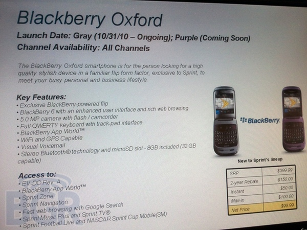 BlackBerry Oxford / Style