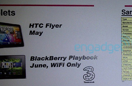 Three UK leaked roadmap has the WiFi only BlackBerry PlayBook arriving in June