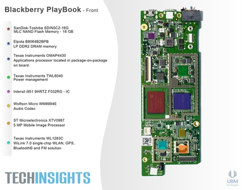 BlackBerry PlayBook Teardown
