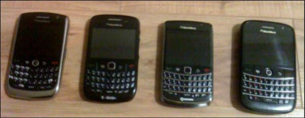 Device Lineup