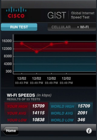 Speed Test Your BlackBerry Storms Internet Connection!