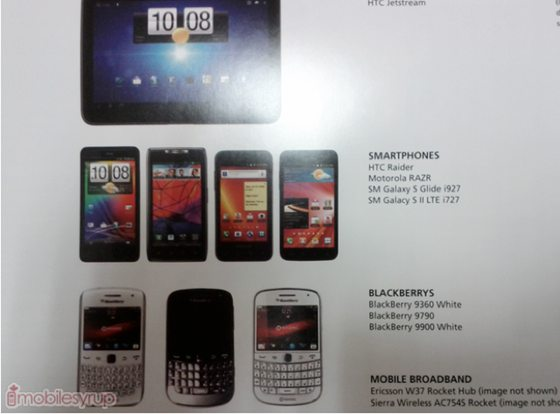 Rogers soon to release the BlackBerry Bold 9900 in white and the Bold 9790