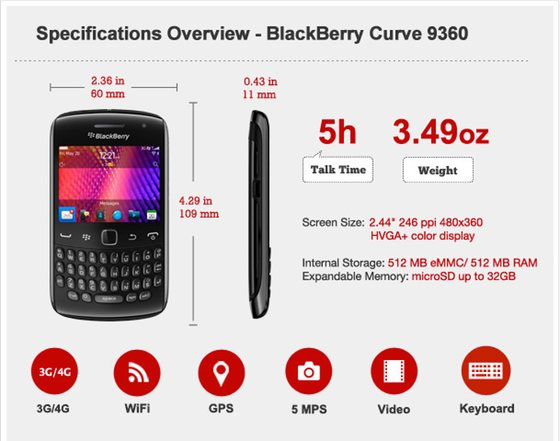BlackBerry Curve 9360 Features & Specs
