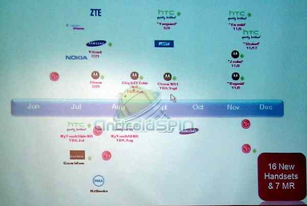 Leaked T-Mobile roadmap shows off nameless BlackBerry launch