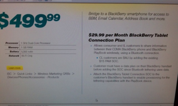 Sprint charging for BlackBerry PlayBook tethering?!