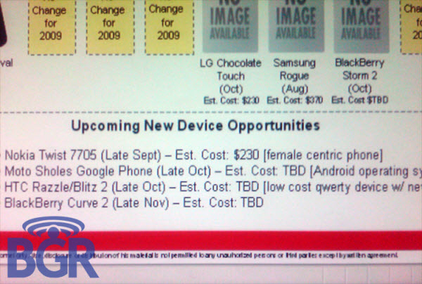 BlackBerry Storm 2 And BlackBerry Curve 2 Info.