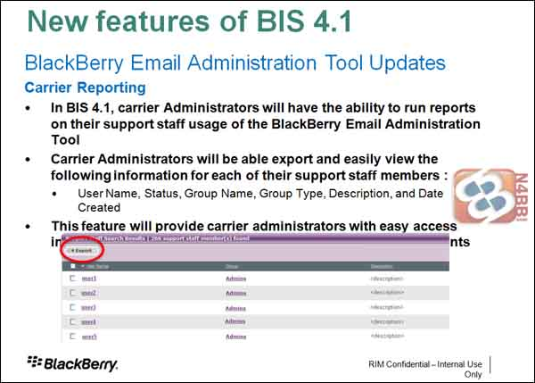BlackBerry Internet Service 4.1 gets detailed