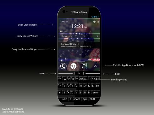 BlackBerry Elegance